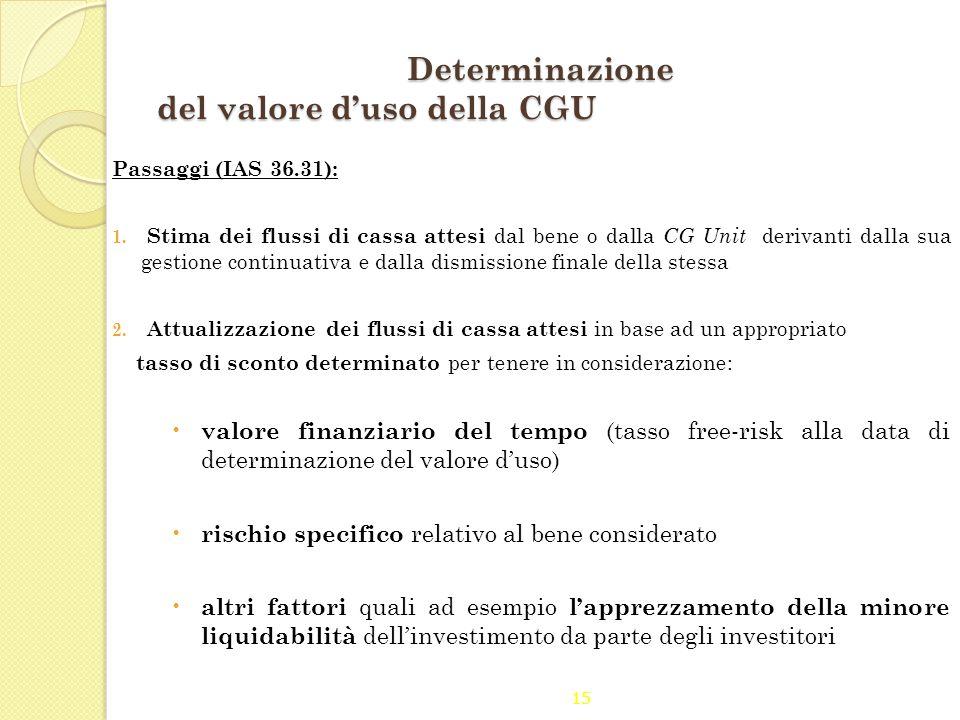Determinazione del valore d'uso della CGU