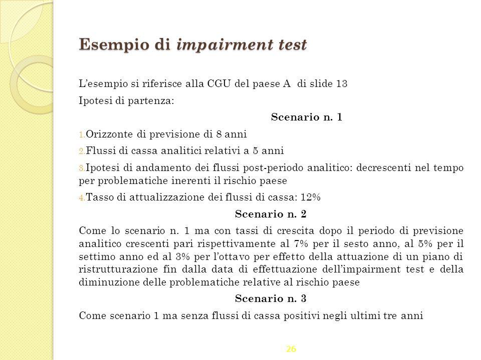 Esempio di impairment test