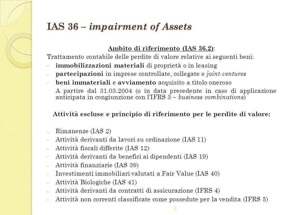 IAS 36 – impairment of Assets