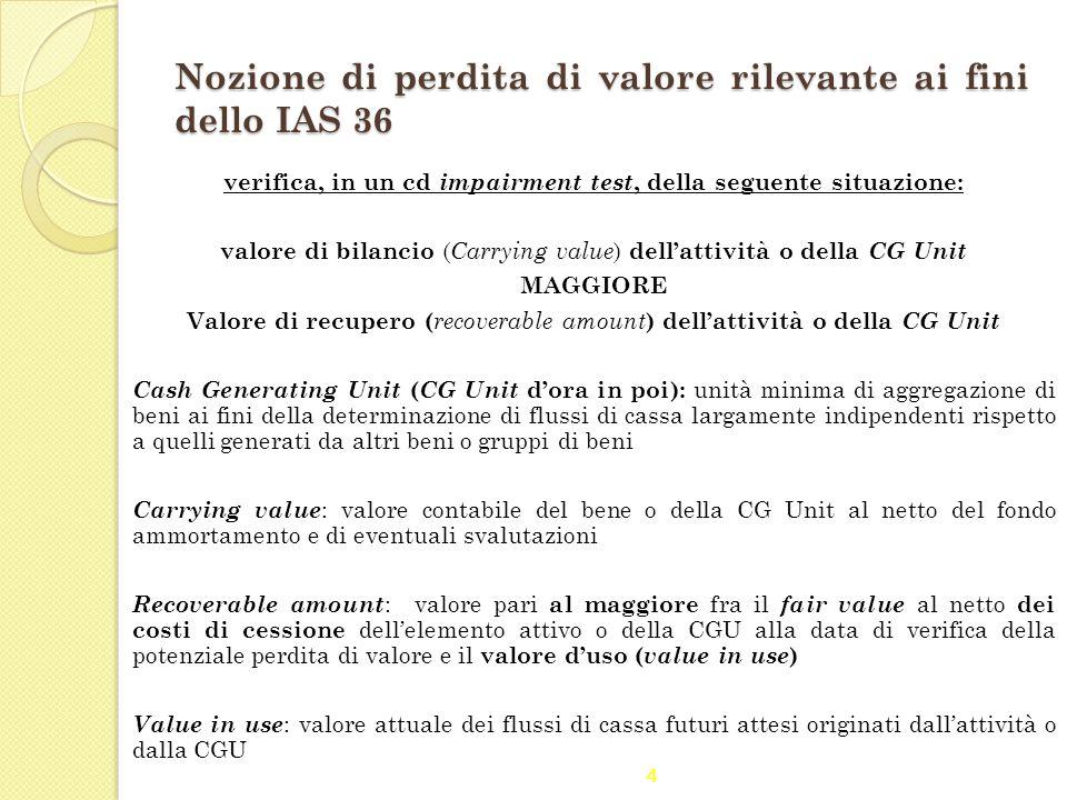 Nozione di perdita di valore rilevante ai fini dello IAS 36