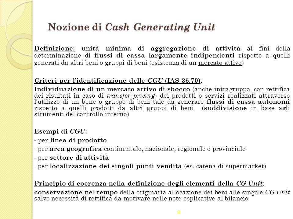 Nozione di Cash Generating Unit