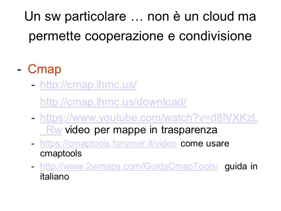 Un sw particolare … non è un cloud ma permette cooperazione e condivisione