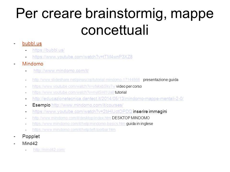 Per creare brainstormig, mappe concettuali