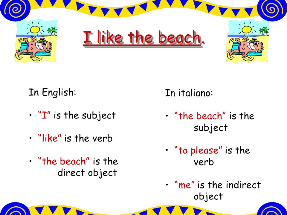 I like the beach. In English: In italiano: I is the subject