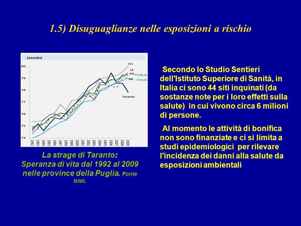 1.5) Disuguaglianze nelle esposizioni a rischio
