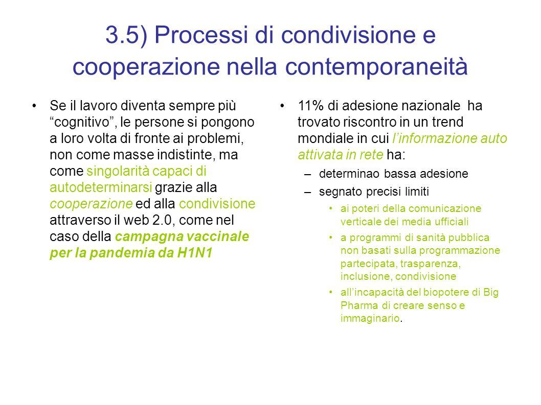 3.5) Processi di condivisione e cooperazione nella contemporaneità