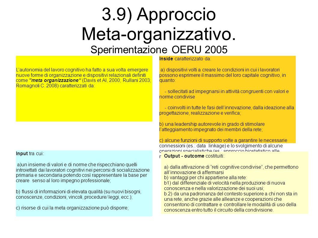 3.9) Approccio Meta-organizzativo. Sperimentazione OERU 2005
