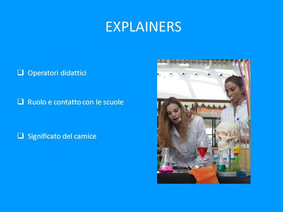 EXPLAINERS Operatori didattici Ruolo e contatto con le scuole
