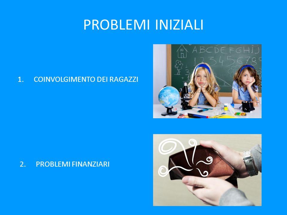 PROBLEMI INIZIALI COINVOLGIMENTO DEI RAGAZZI PROBLEMI FINANZIARI
