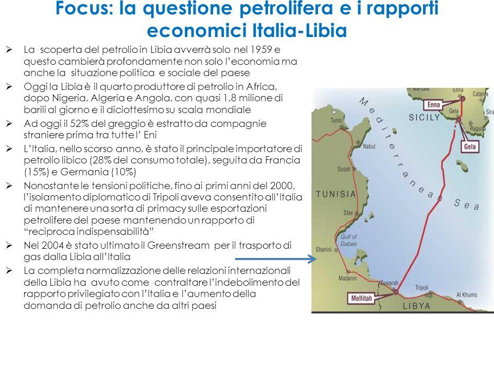 Focus: la questione petrolifera e i rapporti economici Italia-Libia