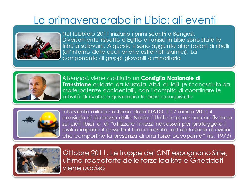 La primavera araba in Libia: gli eventi