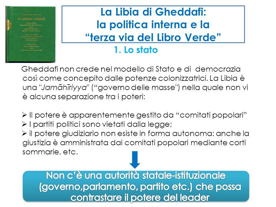 La Libia di Gheddafi: la politica interna e la terza via del Libro Verde