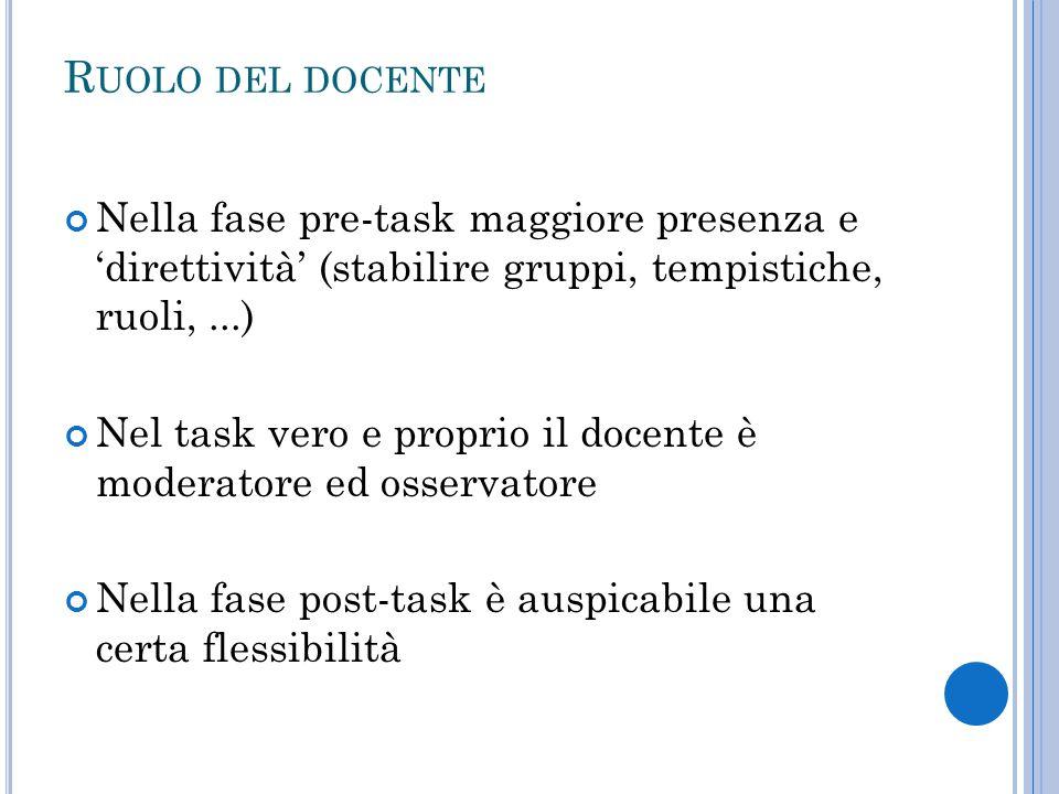 Ruolo del docente Nella fase pre-task maggiore presenza e 'direttività' (stabilire gruppi, tempistiche, ruoli, ...)