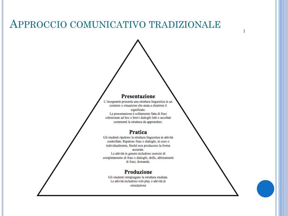 Approccio comunicativo tradizionale