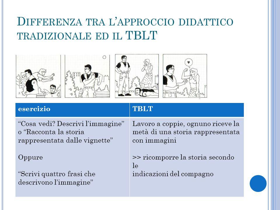 Differenza tra l'approccio didattico tradizionale ed il TBLT