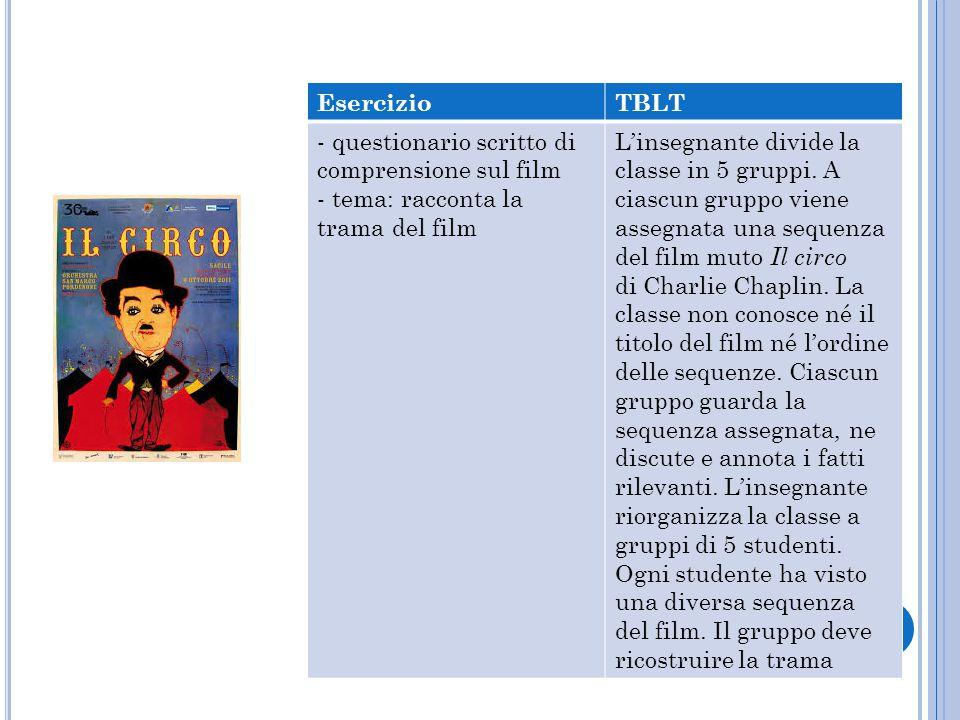 Esercizio TBLT. - questionario scritto di comprensione sul film. - tema: racconta la trama del film.