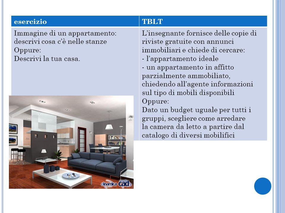 esercizio TBLT. Immagine di un appartamento: descrivi cosa c'è nelle stanze. Oppure: Descrivi la tua casa.