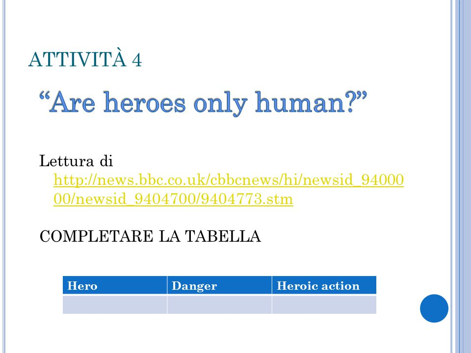 Are heroes only human