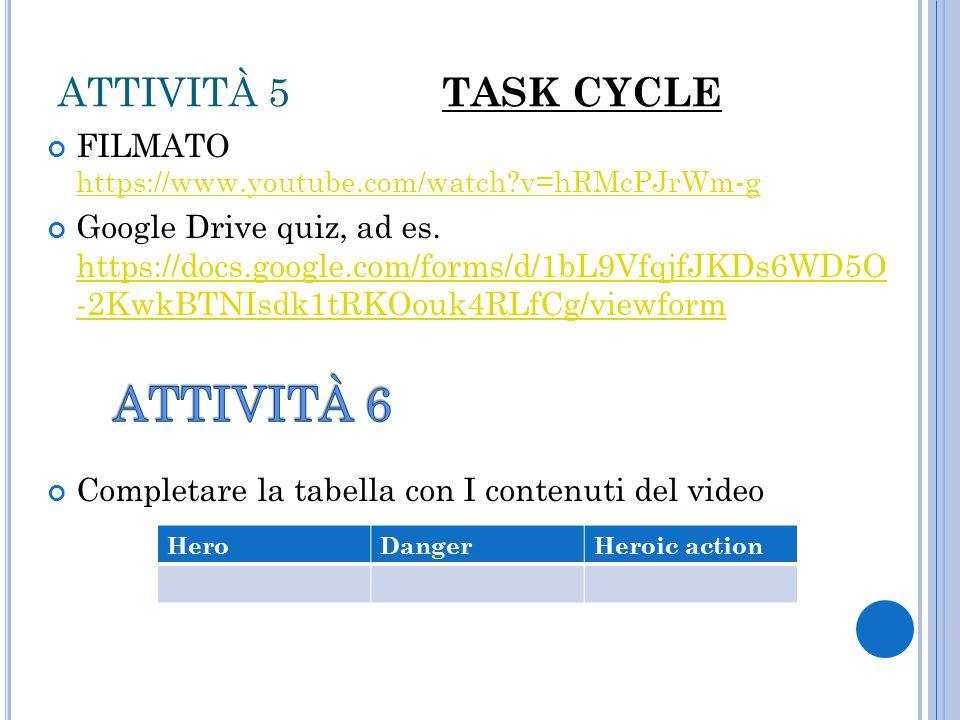 ATTIVITÀ 6 ATTIVITÀ 5 TASK CYCLE