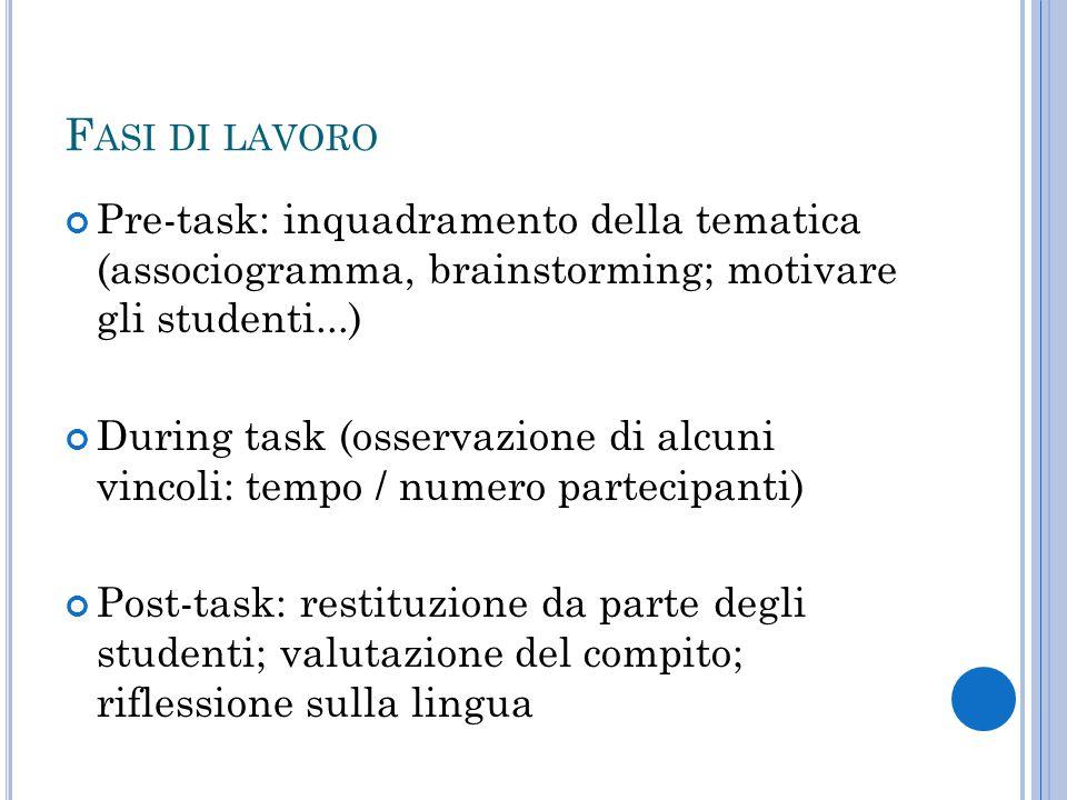 Fasi di lavoro Pre-task: inquadramento della tematica (associogramma, brainstorming; motivare gli studenti...)