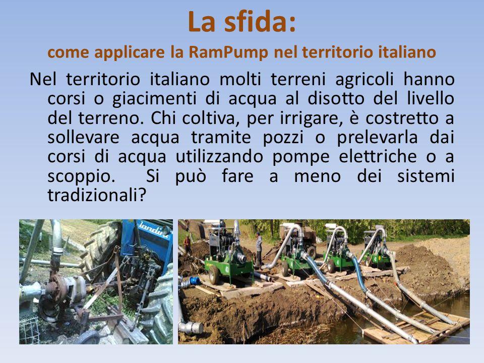 La sfida: come applicare la RamPump nel territorio italiano
