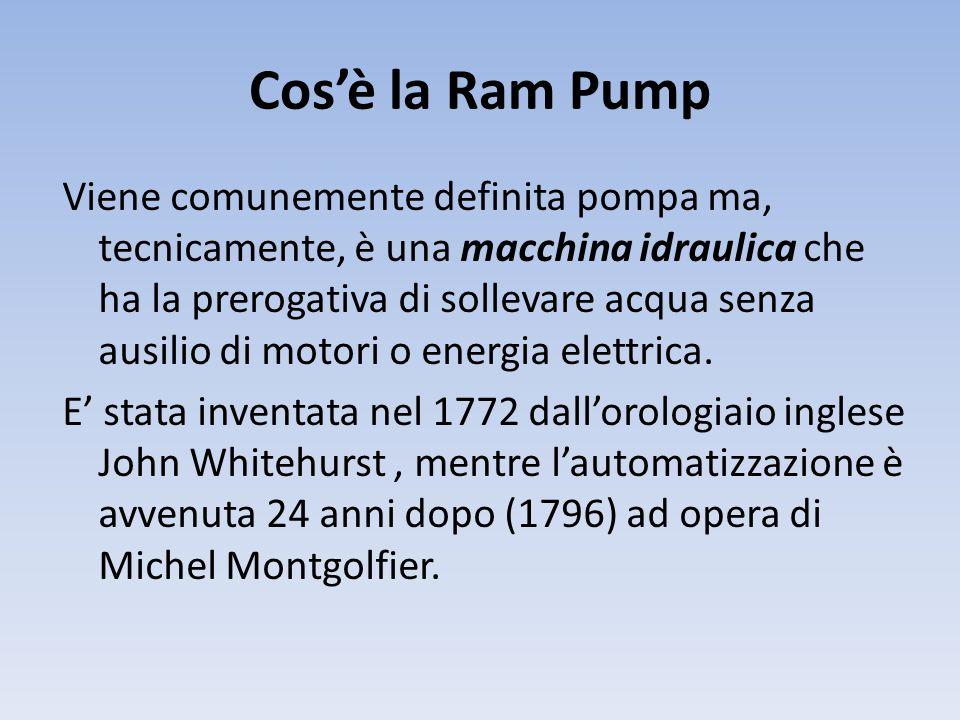 Cos'è la Ram Pump
