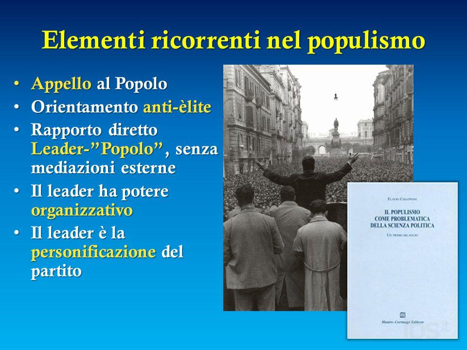 Elementi ricorrenti nel populismo