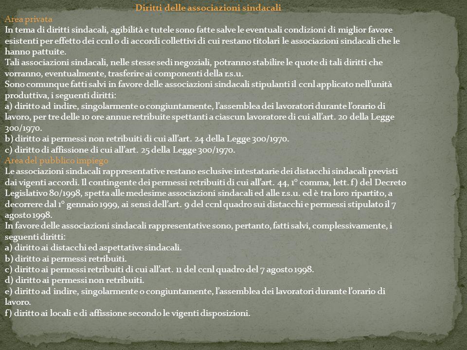 Diritti delle associazioni sindacali