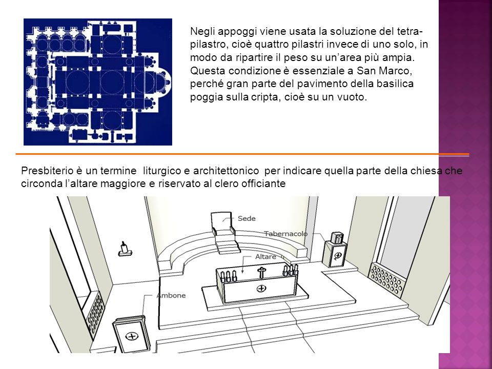 Negli appoggi viene usata la soluzione del tetra-pilastro, cioè quattro pilastri invece di uno solo, in modo da ripartire il peso su un'area più ampia. Questa condizione è essenziale a San Marco, perché gran parte del pavimento della basilica poggia sulla cripta, cioè su un vuoto.