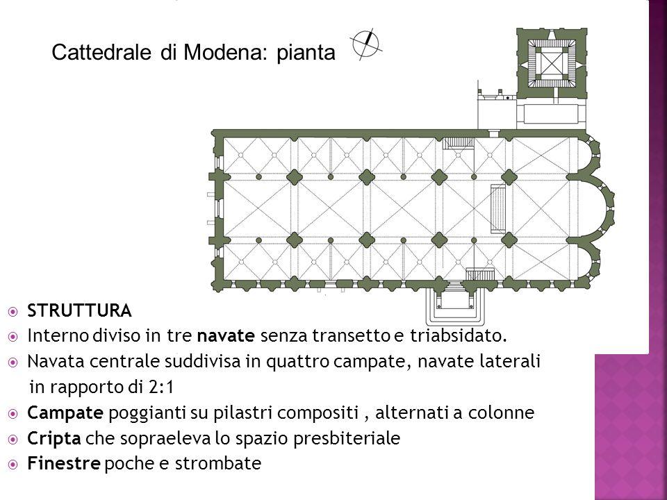 Cattedrale di Modena: pianta
