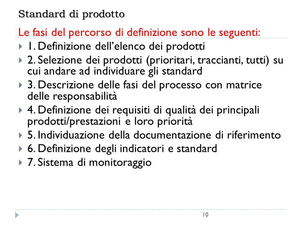 Le fasi del percorso di definizione sono le seguenti: