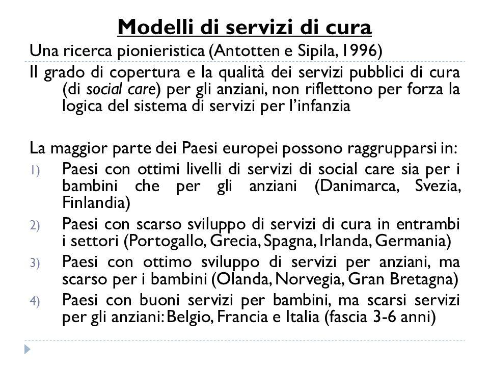 Modelli di servizi di cura