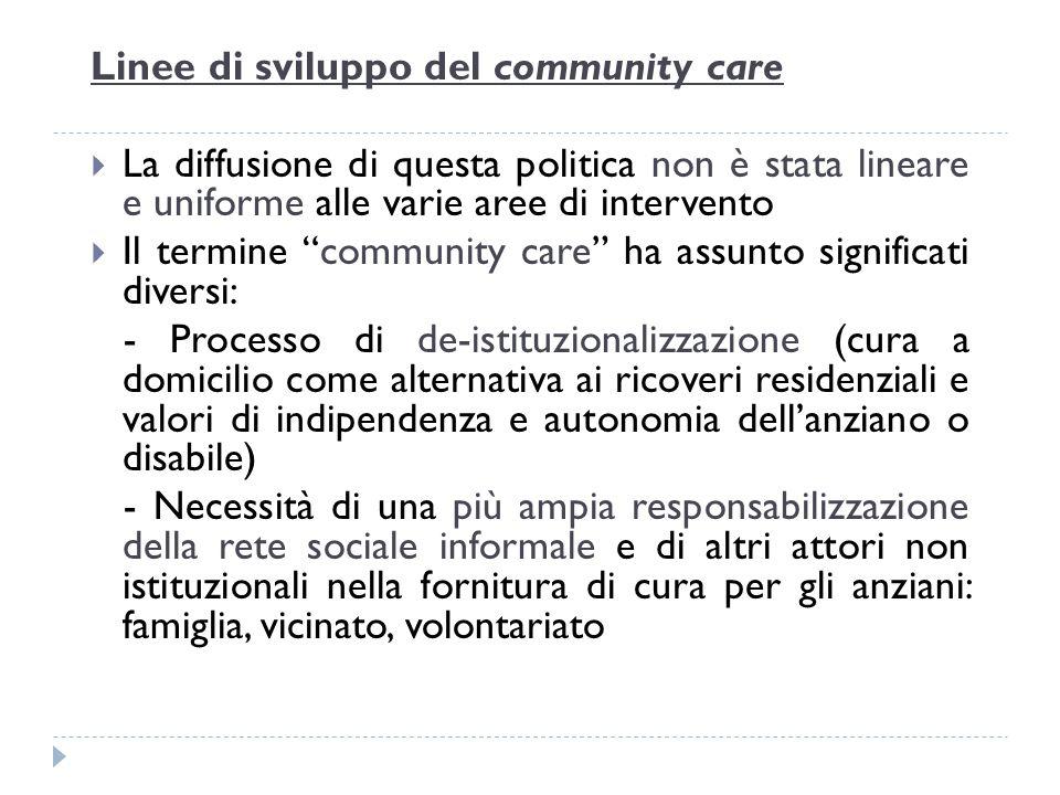 Linee di sviluppo del community care