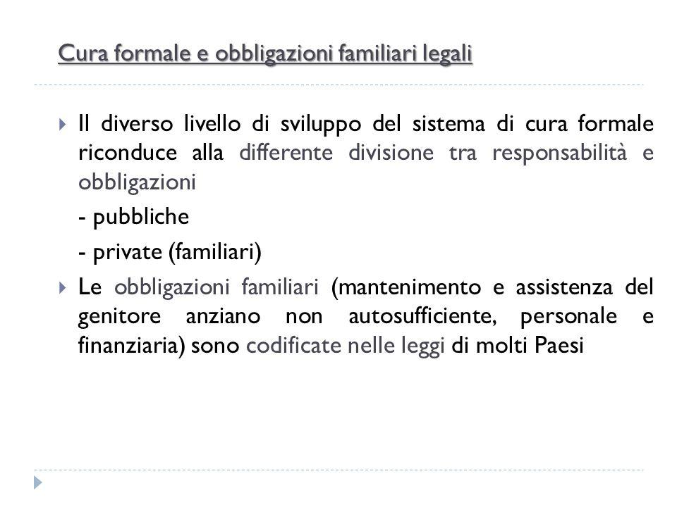 Cura formale e obbligazioni familiari legali