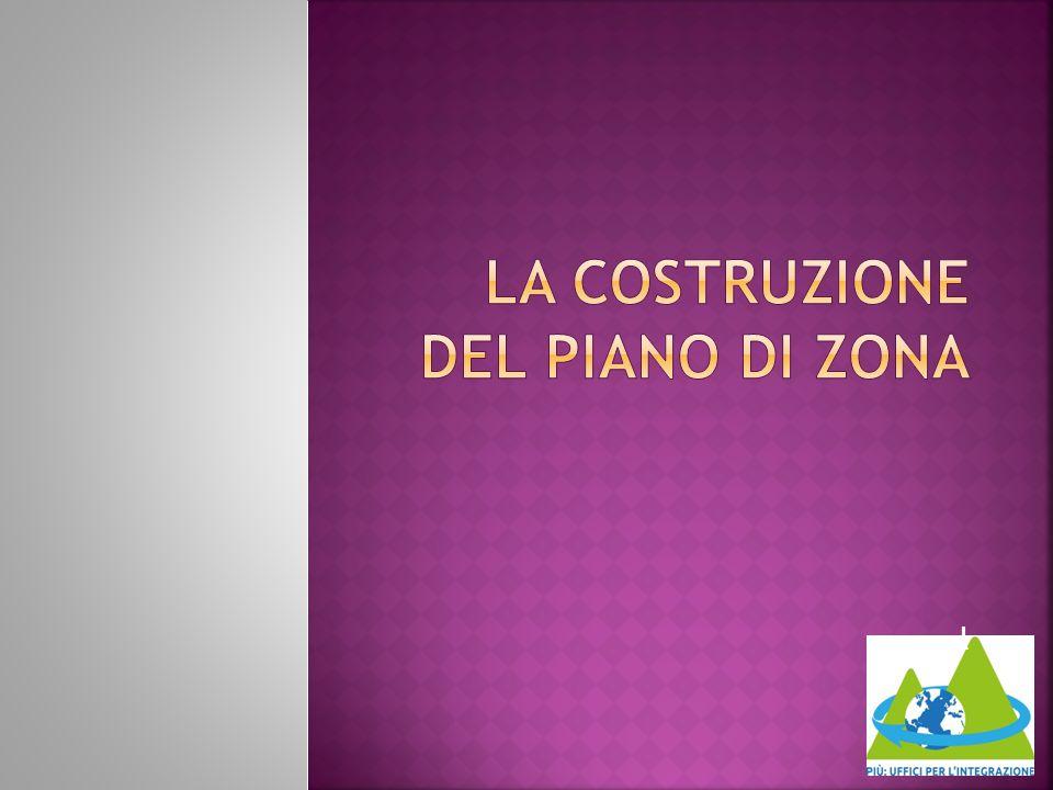 LA COSTRUZIONE DEL PIANO DI ZONA