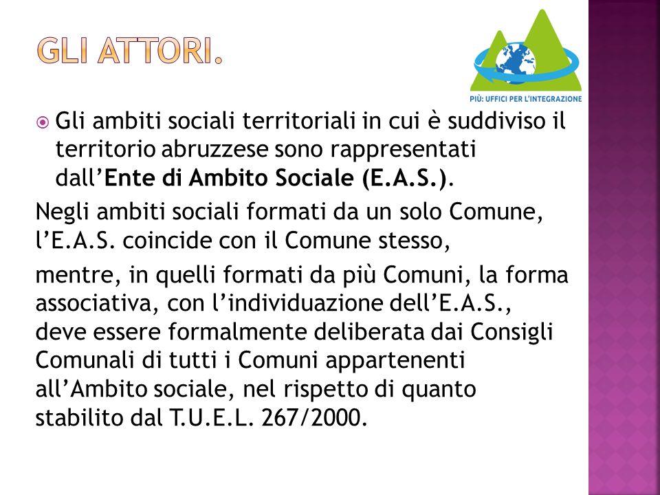 GLI ATTORI. Gli ambiti sociali territoriali in cui è suddiviso il territorio abruzzese sono rappresentati dall'Ente di Ambito Sociale (E.A.S.).