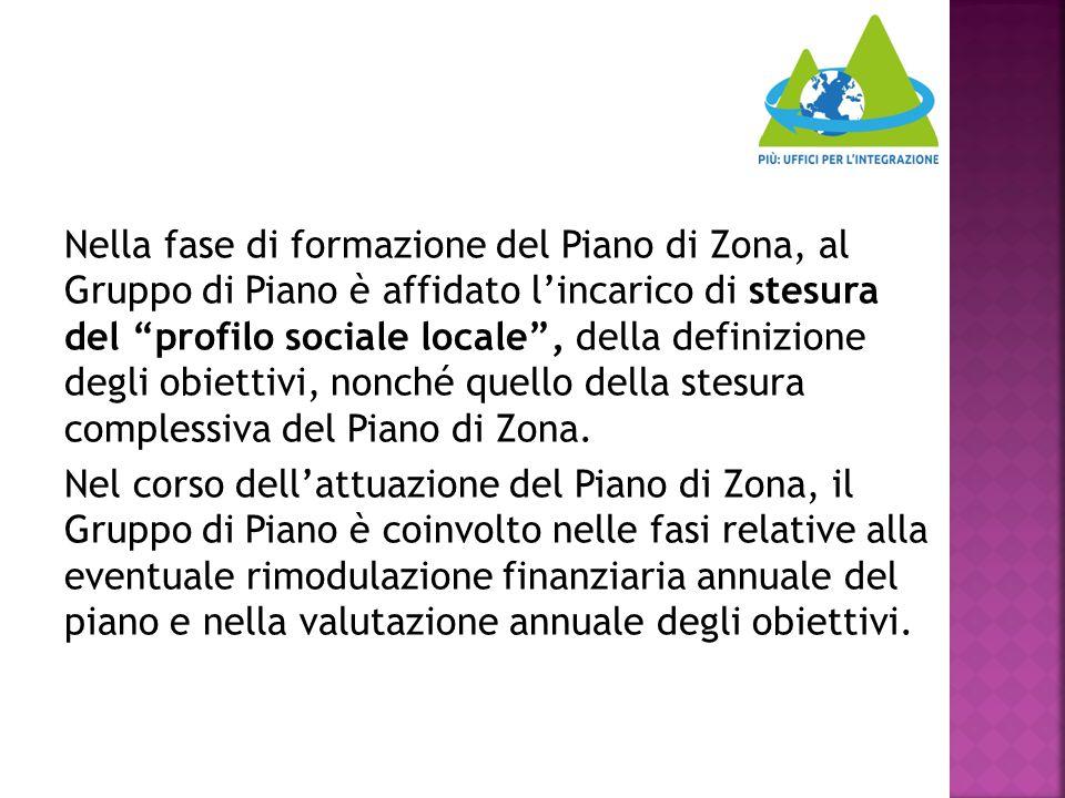 Nella fase di formazione del Piano di Zona, al Gruppo di Piano è affidato l'incarico di stesura del profilo sociale locale , della definizione degli obiettivi, nonché quello della stesura complessiva del Piano di Zona.
