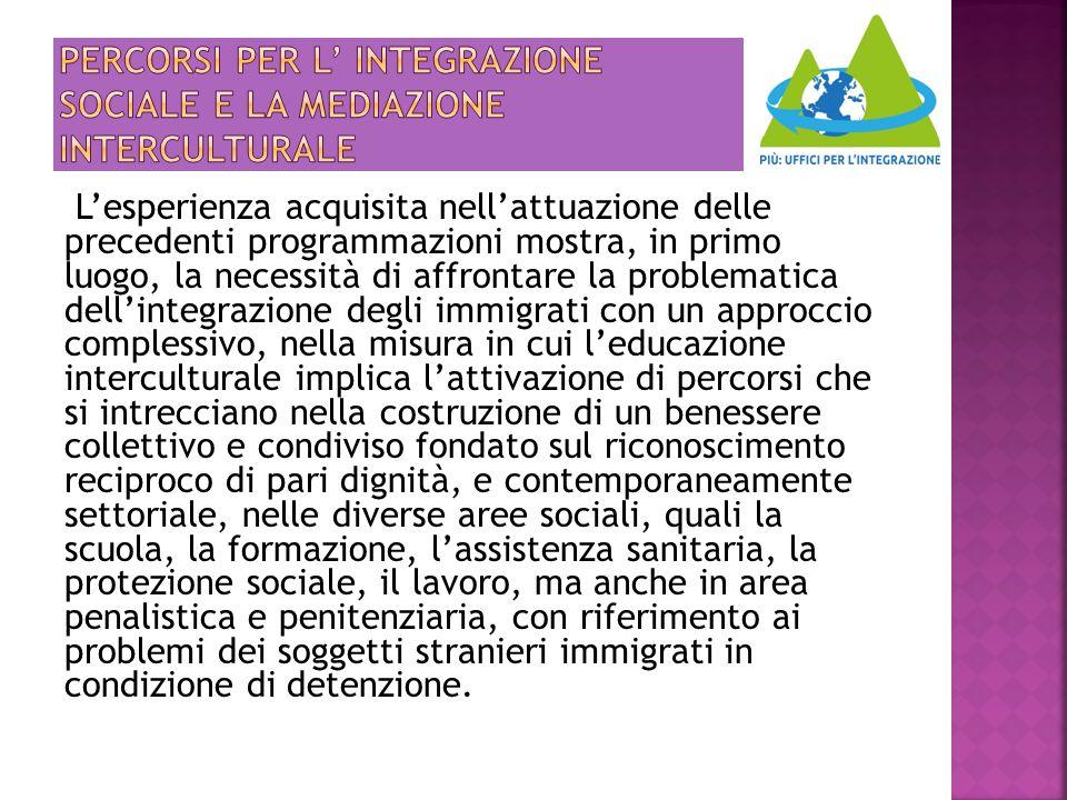 Percorsi per l' integrazione sociale e la mediazione interculturale
