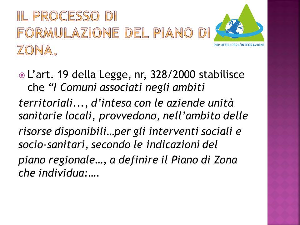 IL PROCESSO DI FORMULAZIONE DEL PIANO DI ZONA.
