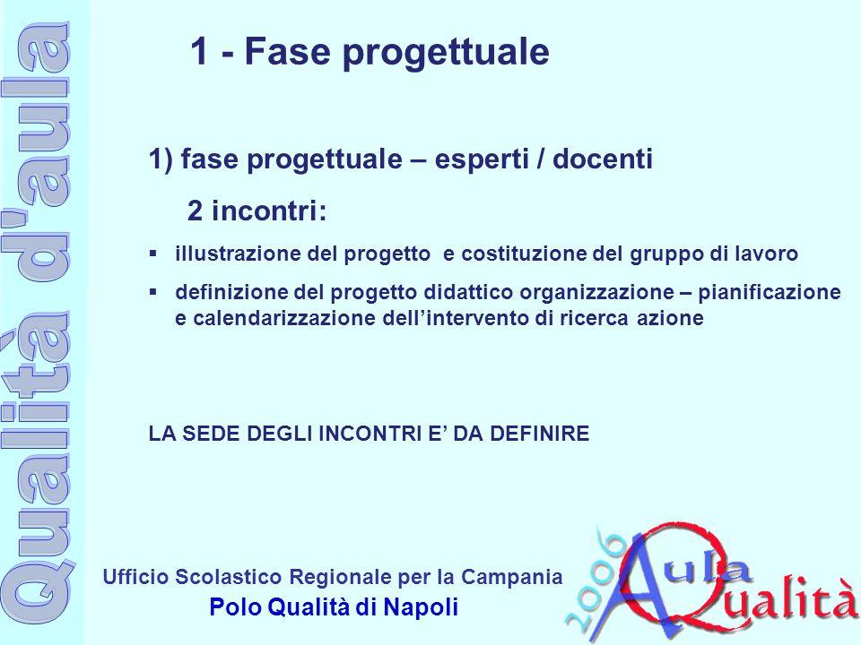 1 - Fase progettuale 1) fase progettuale – esperti / docenti