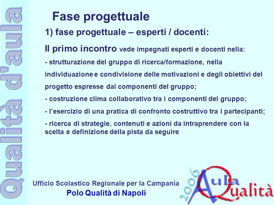 Fase progettuale 1) fase progettuale – esperti / docenti: