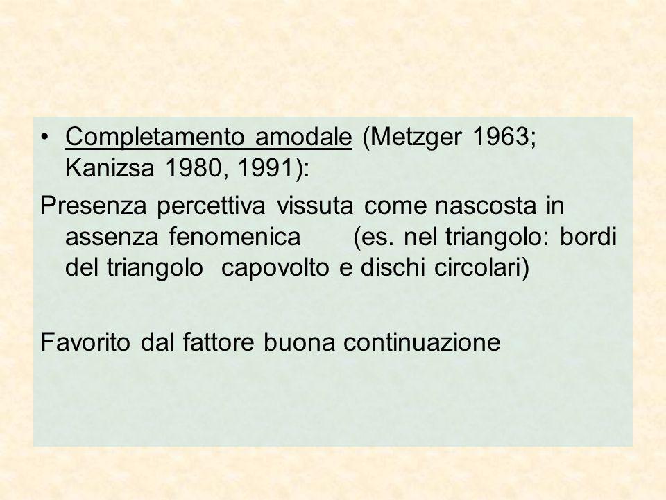 Completamento amodale (Metzger 1963; Kanizsa 1980, 1991):