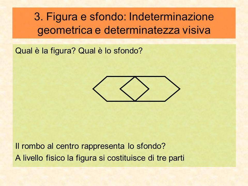 3. Figura e sfondo: Indeterminazione geometrica e determinatezza visiva