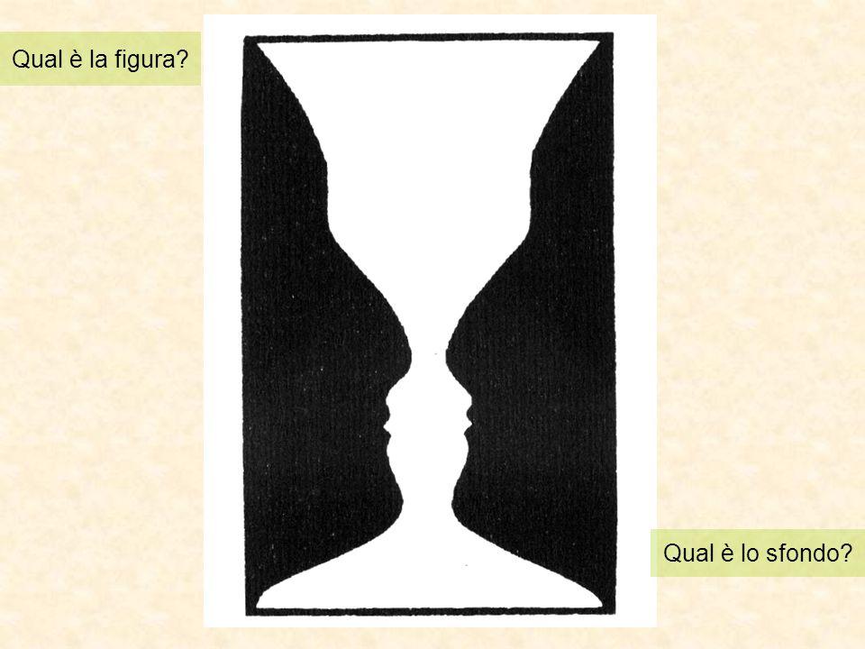 Qual è la figura Qual è lo sfondo