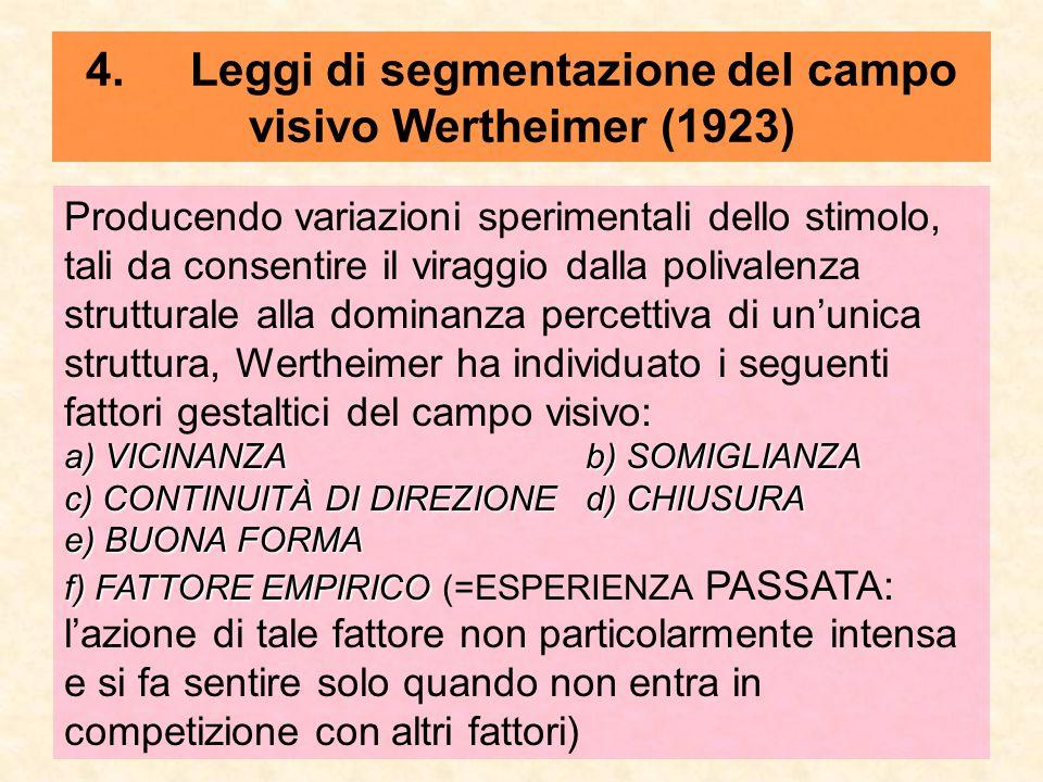 4. Leggi di segmentazione del campo visivo Wertheimer (1923)