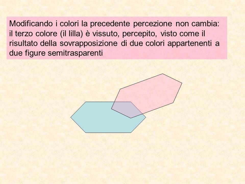 Modificando i colori la precedente percezione non cambia: il terzo colore (il lilla) è vissuto, percepito, visto come il risultato della sovrapposizione di due colori appartenenti a due figure semitrasparenti
