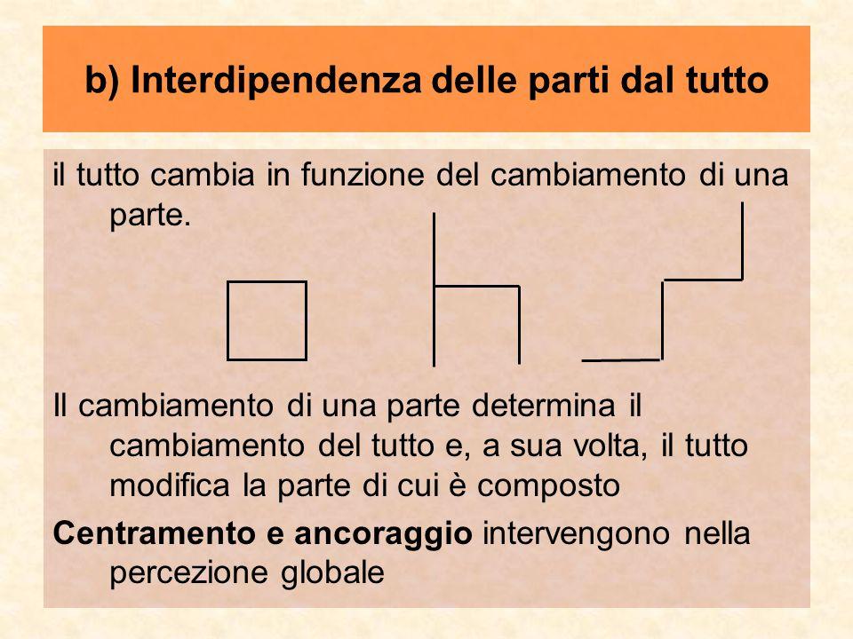 b) Interdipendenza delle parti dal tutto