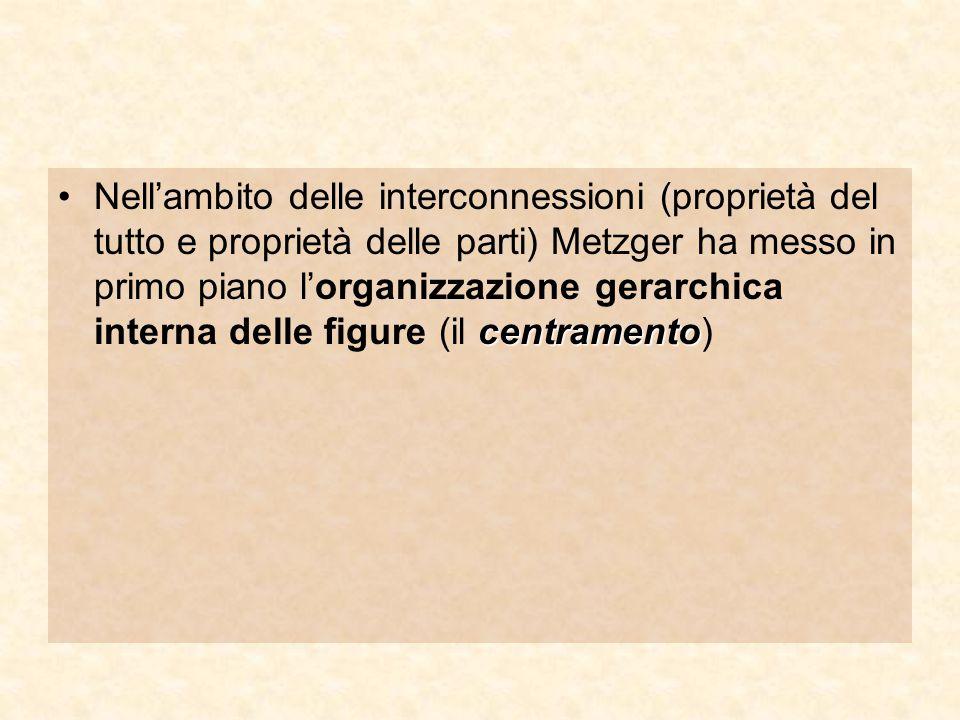 Nell'ambito delle interconnessioni (proprietà del tutto e proprietà delle parti) Metzger ha messo in primo piano l'organizzazione gerarchica interna delle figure (il centramento)