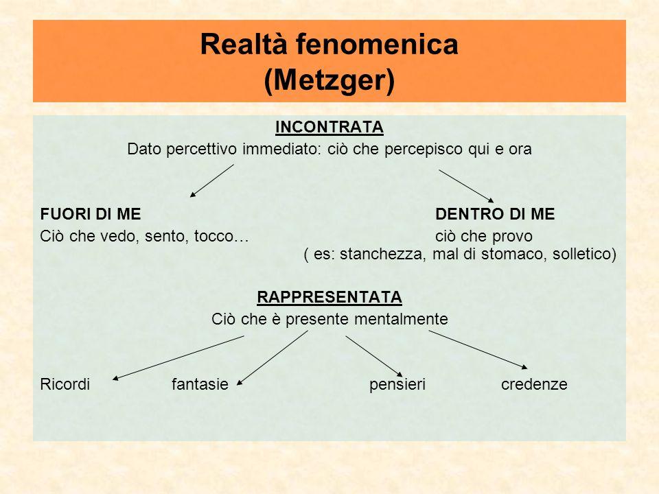 Realtà fenomenica (Metzger)