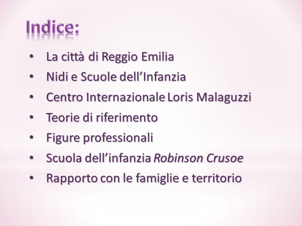 Indice: La città di Reggio Emilia Nidi e Scuole dell'Infanzia